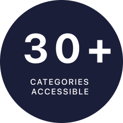 Categories Accessible